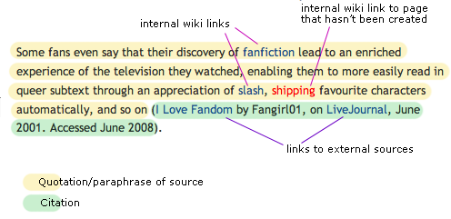 Anatomy of Citation on Fanlore